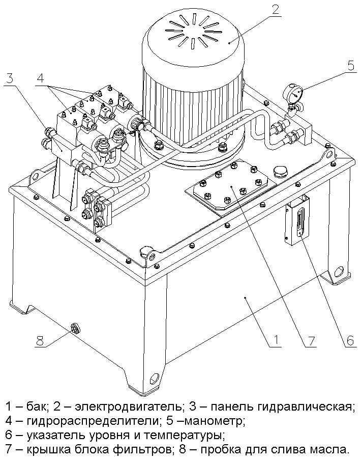 3 – панель гидравлическая;